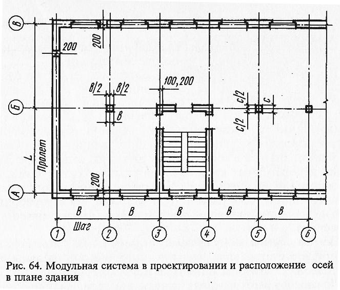 Рис. 64. Модульная система в проектировании и расположение осей в плане здания