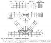 Рис. 64. Соединения с листовыми шарнирами