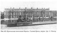 Рис. 6.5. Фронтальная композиция Версаль