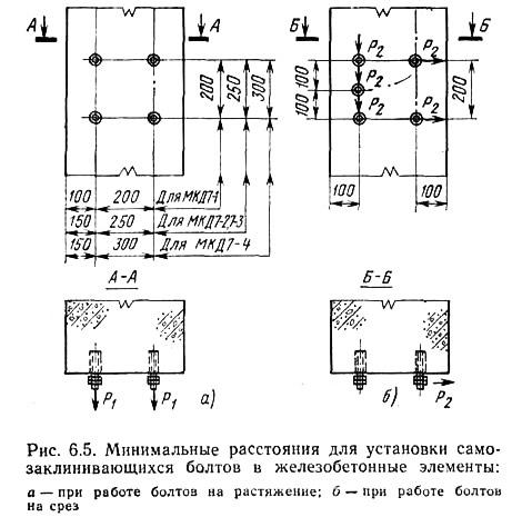 Рис. 6.5. Минимальные расстояния для установки самозаклинивающихся болтов в железобетонные элементы