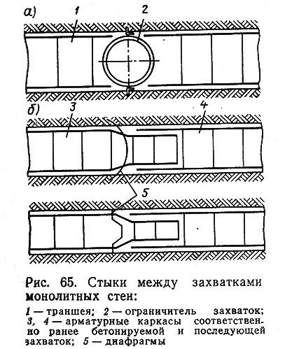Рис. 65. Стыки между захватками монолитных стен