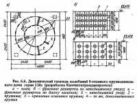 Рис. 6.6. Динамический гаситель колебаний 8-этажного крупнопанельного дома