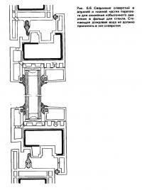 Рис. 6.6 Сверление отверстий в верхней и нижней частях переплета