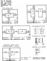 Рис. 67. Бильярдные и комната для игры в настольный теннис