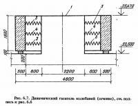 Рис. 6.7. Динамический гаситель колебаний (сечение)