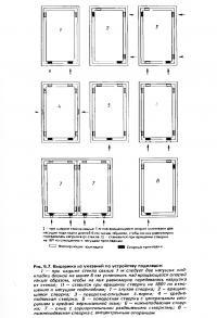 Рис. 6.7. Выдержка из указаний по устройству подкладок