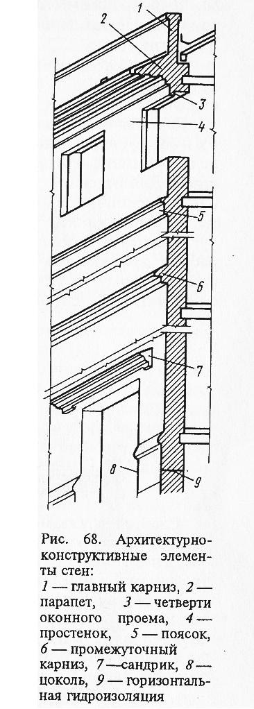 Архитектурно-конструктивные