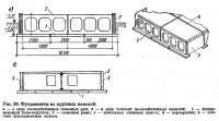 Рис. 68. Фундаменты из крупных панелей