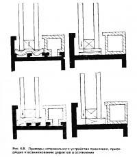 Рис. 6.8. Примеры неправильного устройства подкладок