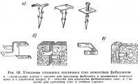 Рис. 68. Утепление утоненных кирпичных стен цементным фибролитом