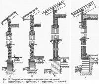 Рис. 69. Несущий остов деревянных малоэтажных зданий