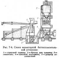 Рис. 7-4. Схема инвентарной бетоносмеснтельной установки