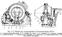 Рис. 7-7. Общий вид гравитационного бетоносмесителя СБ-10