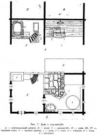 Рис. 7. Дом с раухштубе