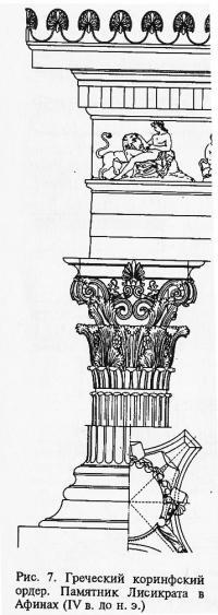 Рис. 7. Греческий коринфский ордер. Памятник Лисикрата в Афинах