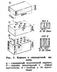 Рис. 7. Кирпич и силикатный камень