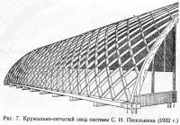 Рис. 7. Кружально-сетчатый свод системы С. И. Песельника (1932 г.)