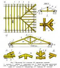 Рис. 7. Наслонные и висячие деревянные стропила