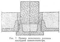 Рис. 7. Пример возможного решения накладной панели-пилястра