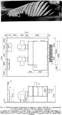 Рис. 7. Воздухоопорное сооружение размером в плане 103x40 м