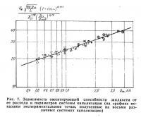 Рис. 7. Зависимость эжектирующей способности жидкости от ее расхода