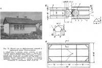 Рис. 70. Жилой дом из фибролитовых панелей в деревянной рамке