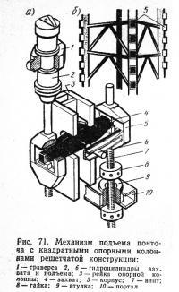 Рис. 71. Механизм подъема понтона с квадратными опорными колоннами решетчатой конструкции