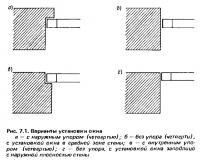 Рис. 7.1. Варианты установки окна