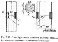 Рис. 7.12. Стык брускового элемента колонны каркаса