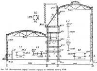 Рис. 7.15. Металлический каркас главного корпуса по типовому проекту 67-68