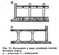 Рис. 72. Фундамент в виде сплошной железобетонной плиты