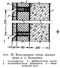 Рис. 72. Конструкция стены жилого дома в г. Хельсинки