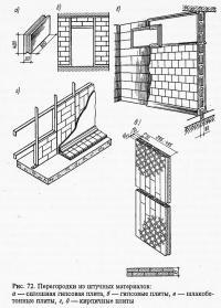 Рис. 72. Перегородки из штучных материалов