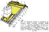 Рис. 72. Покрытие конька и устройство воротника вокруг оголовка дымовой трубы