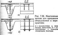 Рис. 7.26. Монтажные детали для крепления оборудования к перекрытиям