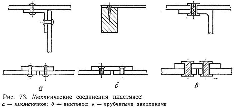 Рис. 73. Механические соединения пластмасс