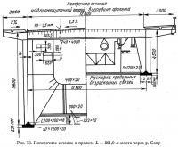 Рис. 73. Поперечное сечение в пролете моста через р. Саву