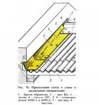 Рис. 74. Примыкание ската к стене в продольном направлении