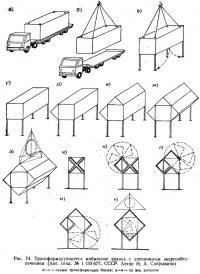 Рис. 74. Трансформирующееся мобильное здание с автономным энергообеспечением