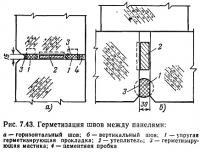 Рис. 7.43. Герметизация швов между панелями