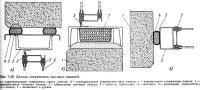 Рис. 7.48. Детали сопряжения световых панелей