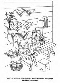 Рис. 75. Вариант конструкции полок и стола в интерьере кабинета, гостиной