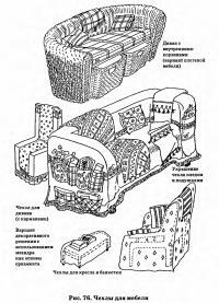 Рис. 76. Чехлы для мебели