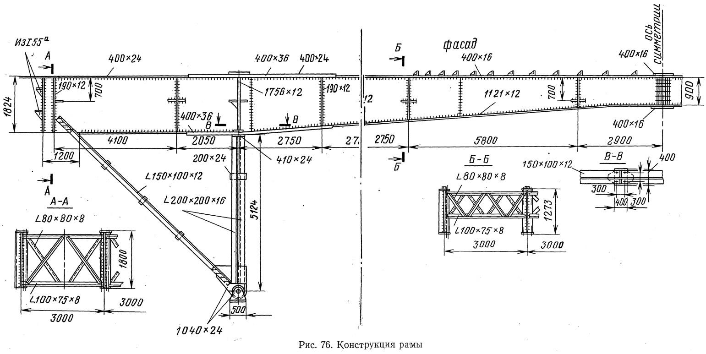 Рис. 76. Конструкция рамы