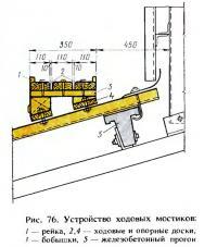 Рис. 76. Устройство ходовых мостиков