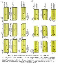 Рис. 77. Асбестоцементные волнистые листы ВУ и УВ