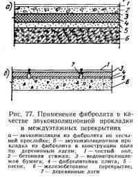 Рис. 77. Применение фибролита в качестве звукоизоляционной прокладки
