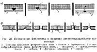 Рис. 78. Применение фибролита в качестве звукопоглощающего материала