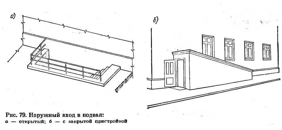 Устройство подпорной стены приямка у входа в подвал