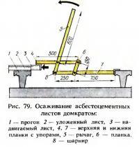 Рис. 79. Осаживание асбестоцементных листов домкратом